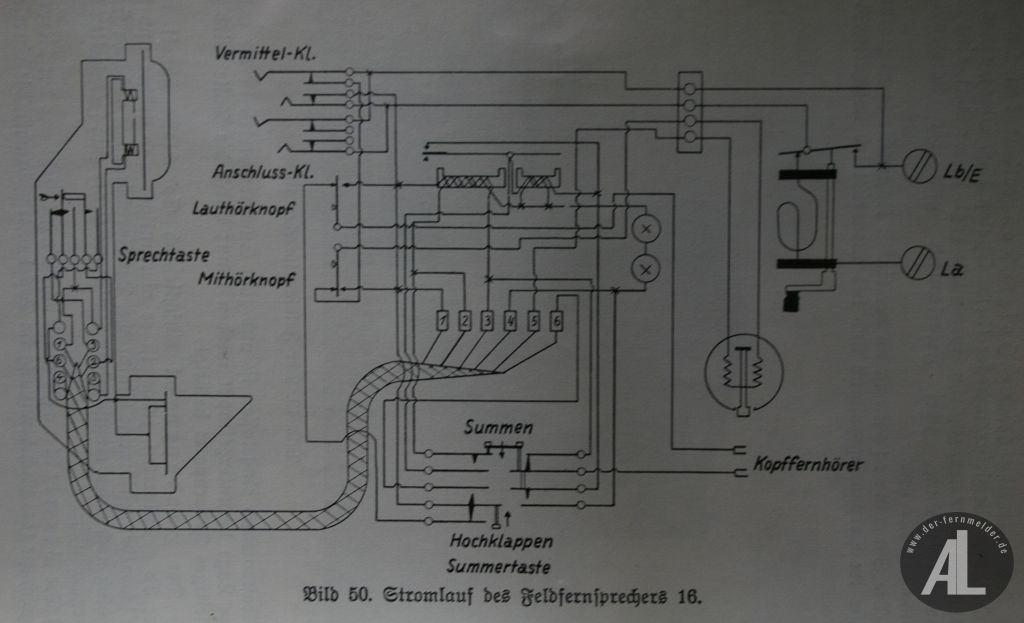 Charmant Brückenkran Schaltplan Galerie - Elektrische ...