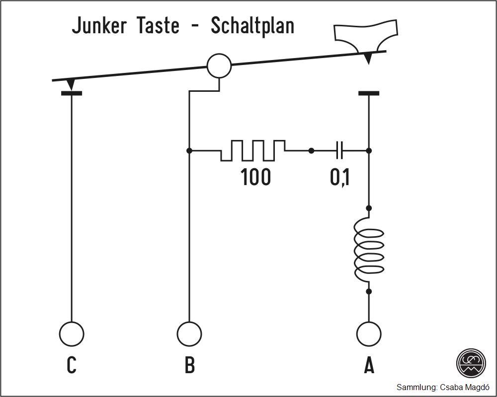 Junker Taste - der-Fernmelder.de